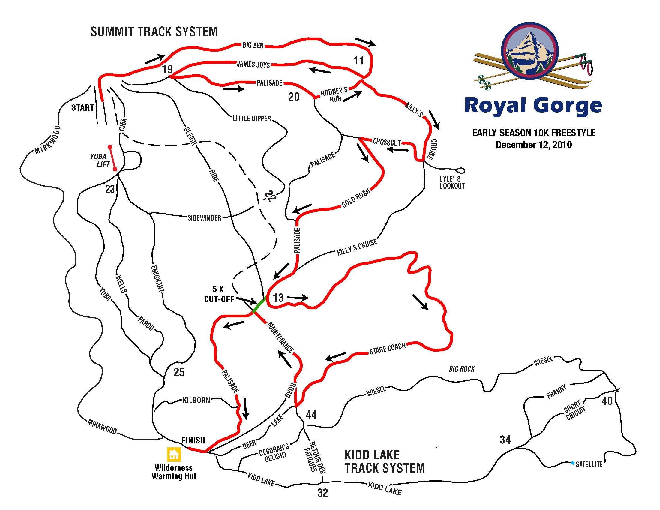 Royal Gorge Early Season course