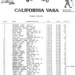 1980 Gold Rush